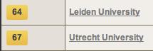 Leiden vs. Utrecht